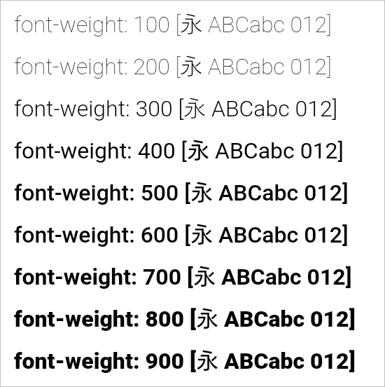 Android6.0 font-weight別の表示