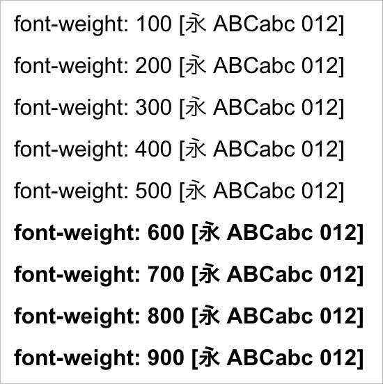 iOS 9.3.5 font-weight 別の表示