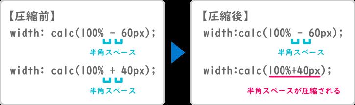 【圧縮前】width: 100% - 60px → 【圧縮後】width:100% - 60px、【圧縮前】width: 100% + 40px → 【圧縮後】width:100%+40px