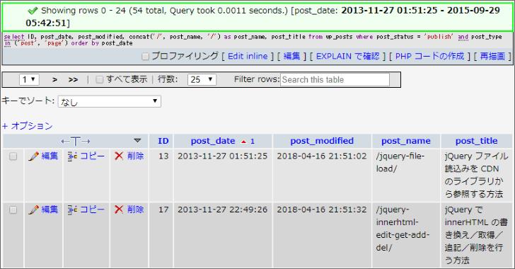 phpMyAdmin における SQL 実行結果